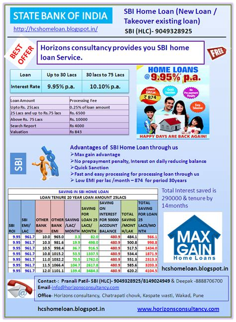 sbi house loan calculator horizons consultancy january 2013
