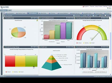 banking dashboard templates choice image templates