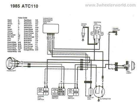 roketa 50cc scooter wiring diagram roketa car wiring diagrams manuals