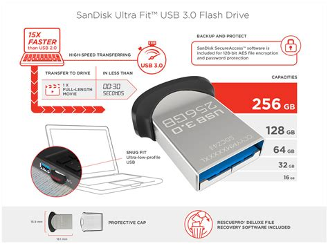 Harga Sandisk Ultra Fit by Sandisk Ultra Fit Usb 3 0 Flash Drive By Office Depot