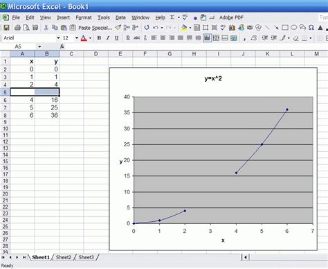 excel 2007 vba format chart area excel 2007 graph ignore blank cells vba approaches to