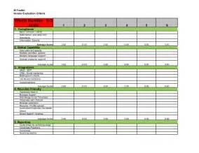 Supplier Audit Plan Template by 19 Supplier Audit Plan Template Toyota Global Site