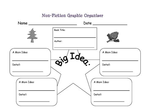story map graphic organizer printable graphic organizers and