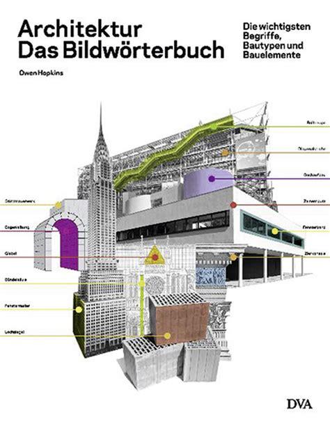 architektur das bildw 246 rterbuch die wichtigsten begriffe - Architektur Fassade Begriffe