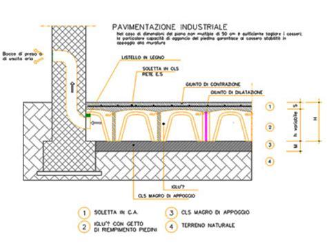 pavimento igloo particolari costruttivi dettaglio strutture pavimento