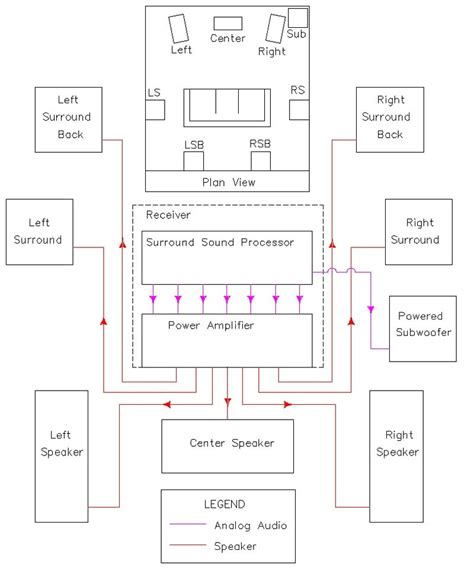 apple tv wiring diagram wiring diagram