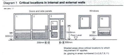 building regulations bathroom windows replacing windows