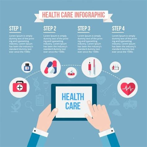 bajaj allianz family care 113 best images about health insurance on