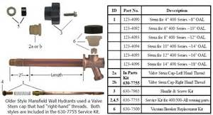 Mansfield Anti Siphon Outdoor Faucet Repair Mansfield Model 400