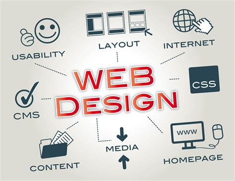 web layout meaning hire dedicated web designer india globalemployees com