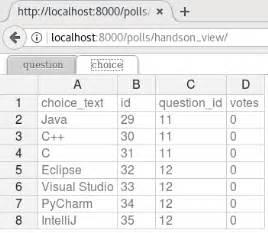 django tutorial choices django excel let you focus on data instead of file