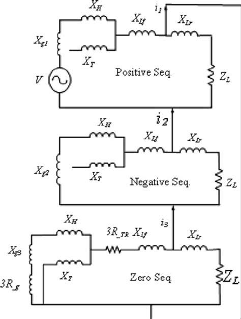 transformer neutral impedance positive negative and zero sequences representation of a three phase
