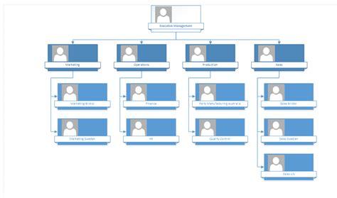 visio company how to create organizational chart in microsoft visio