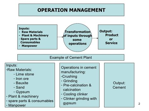 operation management operations management an overview