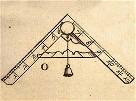 Level Plumb by I Hear X Y Z Axis And Plumb Level Are In A Realationship