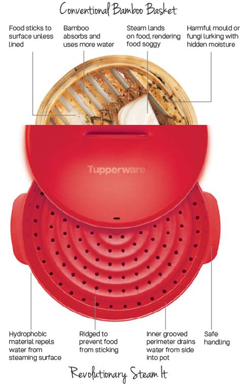 Tupperware Steam It tupperware brands simply living solutions