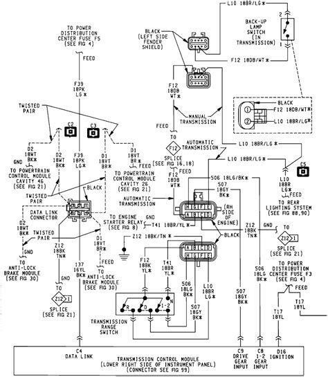 1995 grand wiring diagram free wiring