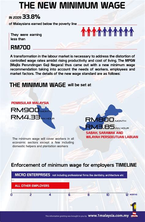 who works for minimum wage news for underpaid workers in january 2014