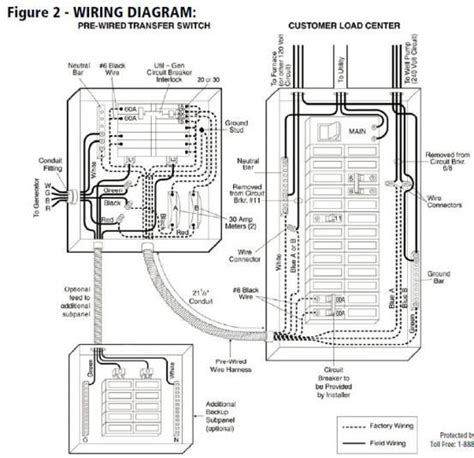 generac whole house transfer switch wiring diagram