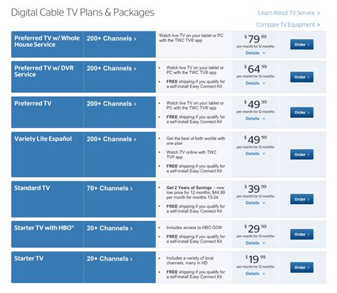 twc home phone plans home review