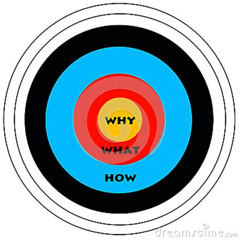 Target Gift Card Not Working - task target royalty free stock photos image 35154298