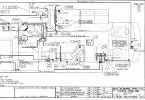 yamaha golf cart wiring schematic yamaha golf cart wiring dolphin fuel gauge wiring diagram on yamaha golf cart wiring schematic