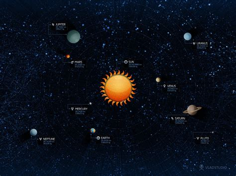 free universe powerpoint themes free solar system and planets backgrounds for powerpoint