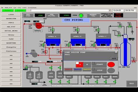 Sistem Kontrol distributed system dcs solutions