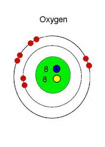 Protons Neutrons And Electrons Of Oxygen O