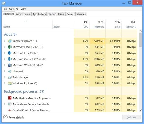 best manager windows 8 windows 8 task manager in depth windows experience