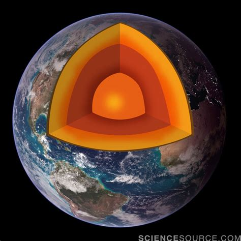section of earth natural science science source design