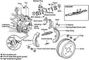 Toyota Brake System Pdf Repair Guides Drum Brakes Brake Shoes Autozone