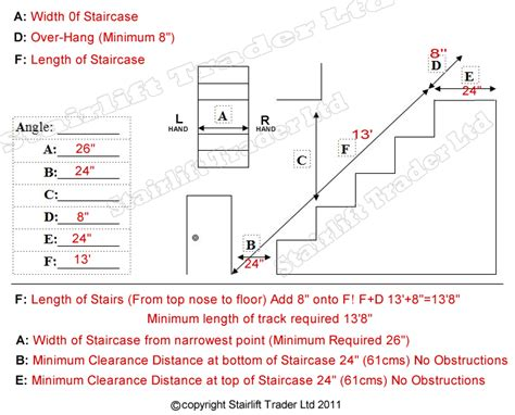 How To Measure A Staircase For A Stairlift