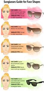 sunglasses guide for shapes visual ly