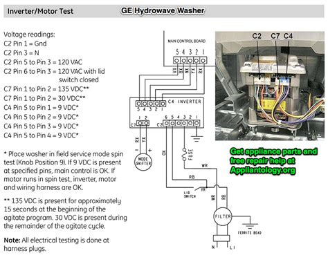 how to test dryer motor ge hydrowave washer inverter motor test the