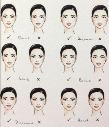 korean face shape type flattering eyebrow shapes for asian girls