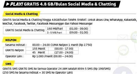 cara daftar paket internet gratis telkomsel baru cara daftar paket internet im3 play indosat