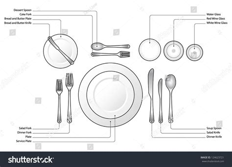 dinner setting diagram place setting formal dinner soup stock vector 124623721