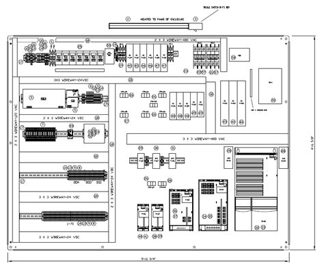 a layout method for control panel of thermal power plant fully programmed and customized process control systems