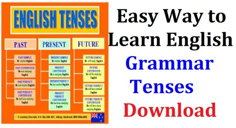 Why Should Verbs Be Used In Writing A Resume by Should Verbs Resume Past Tense Why Should Verbs Be Used In