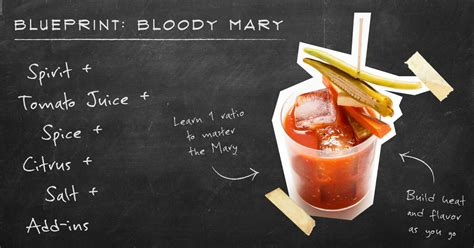 facebook category bloody mary blueprint   brunch