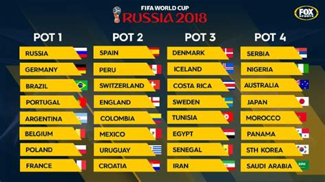b ng d world cup 2018 fifa world cup russia 2018 draw sports nigeria