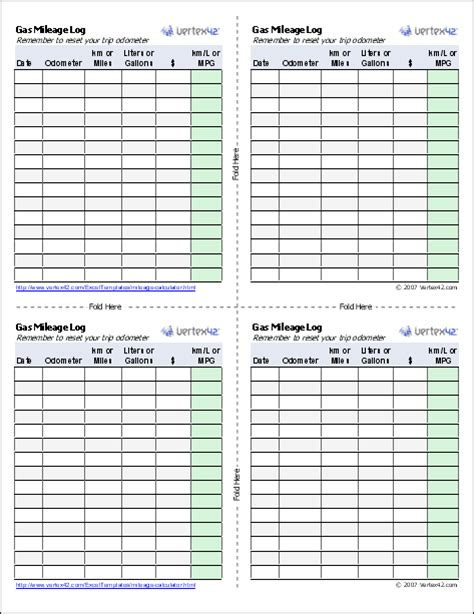 gas mileage template free printable mileage chartfree printable mileage chart