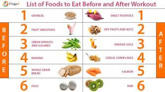 best healthy foods to eat before and after a workout
