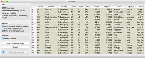 data table design can we download orange faster orange blog