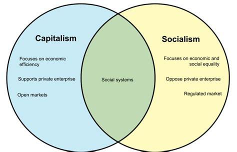 28 Capitalism Vs Socialism Venn Diagram