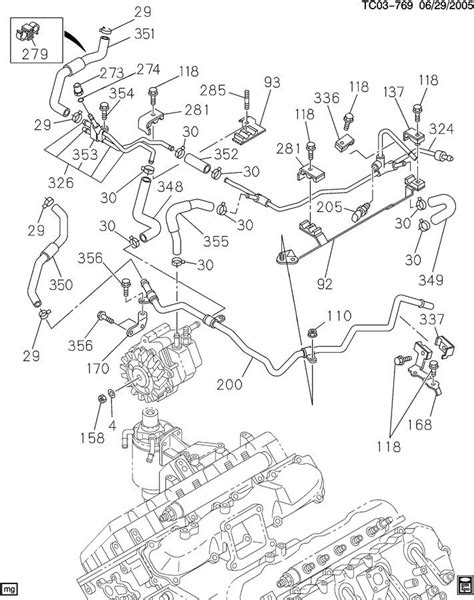 2002 chevy duramax wiring best site wiring harness lmm duramax engine wire diagram best site wiring harness