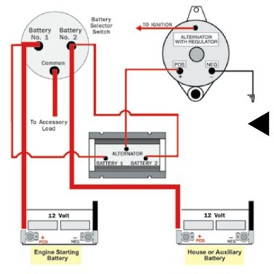 wiring diagram dual battery isolator wiring free engine