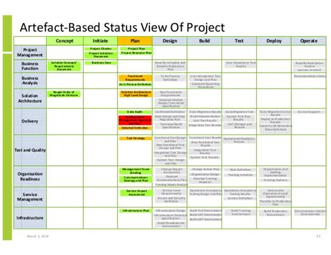 exle of technical project data integration requirements template 28 images exle