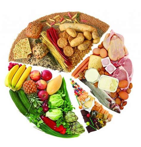 combinazione alimentare combinazioni alimentari come aumentare la